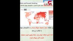 مقایسه مصرف سیگار در ایران و کشورهای غربی + فیلم